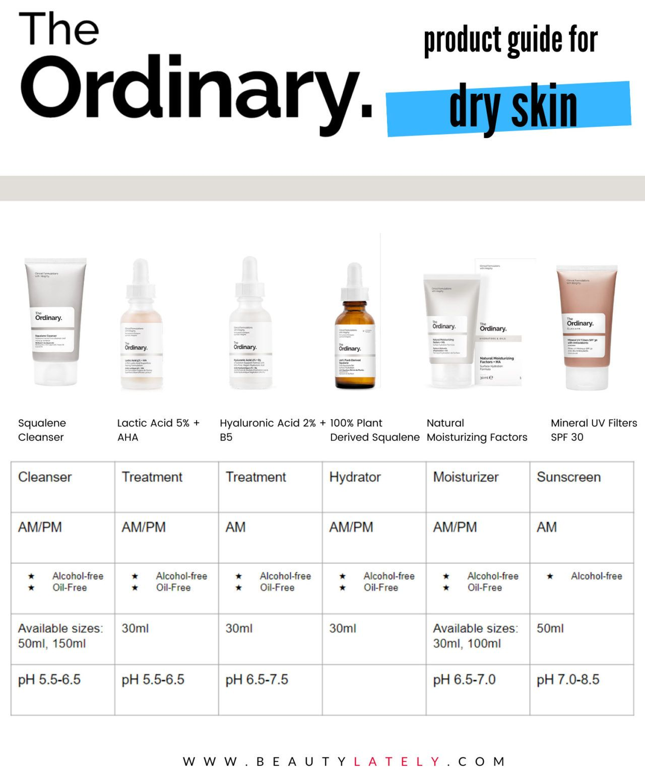 How To Pick The Best The Ordinary Products For Dry Skin In 2020 Skin Acne Treatment Oily Skin Care Routine Oily Skin Care