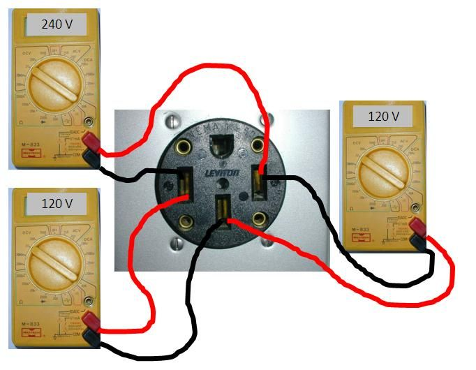 this article has a great 50 amp rv plug diagram  the diagram is simple to  read and easy to use  make sure you use this to check voltages before  connecting