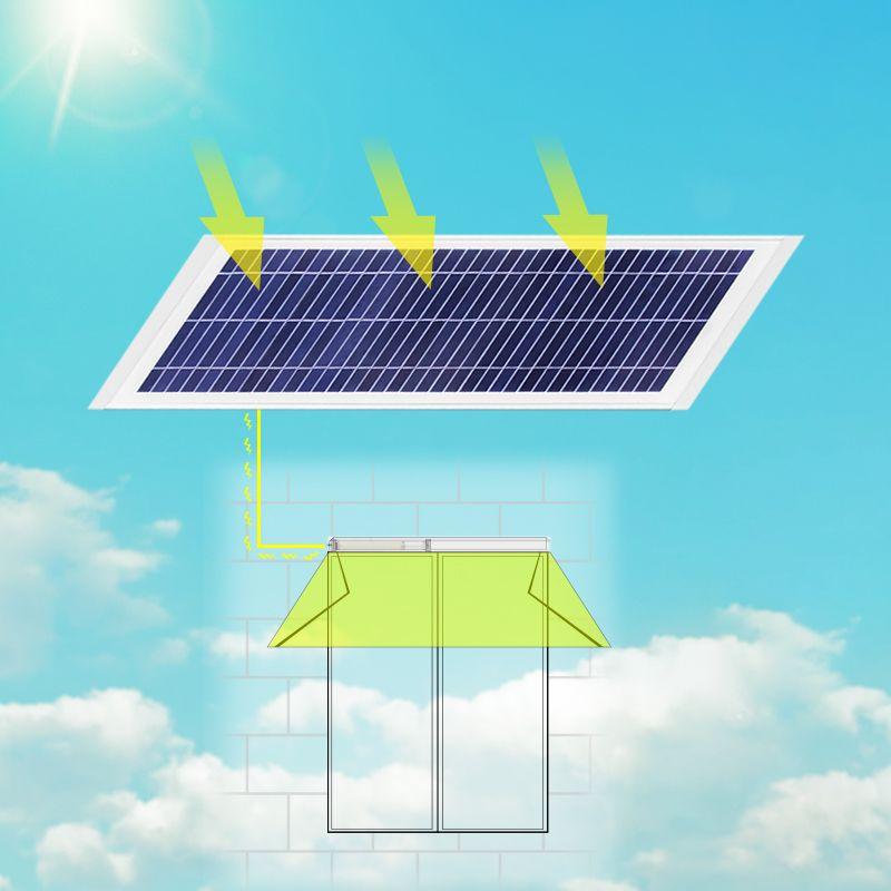 Moticslink Smart Home Automation Smart Home Automation Home Automation Roof Solar Panel
