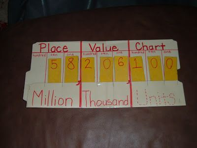Easy To Make Place Value Chart For The Kids  Place Value
