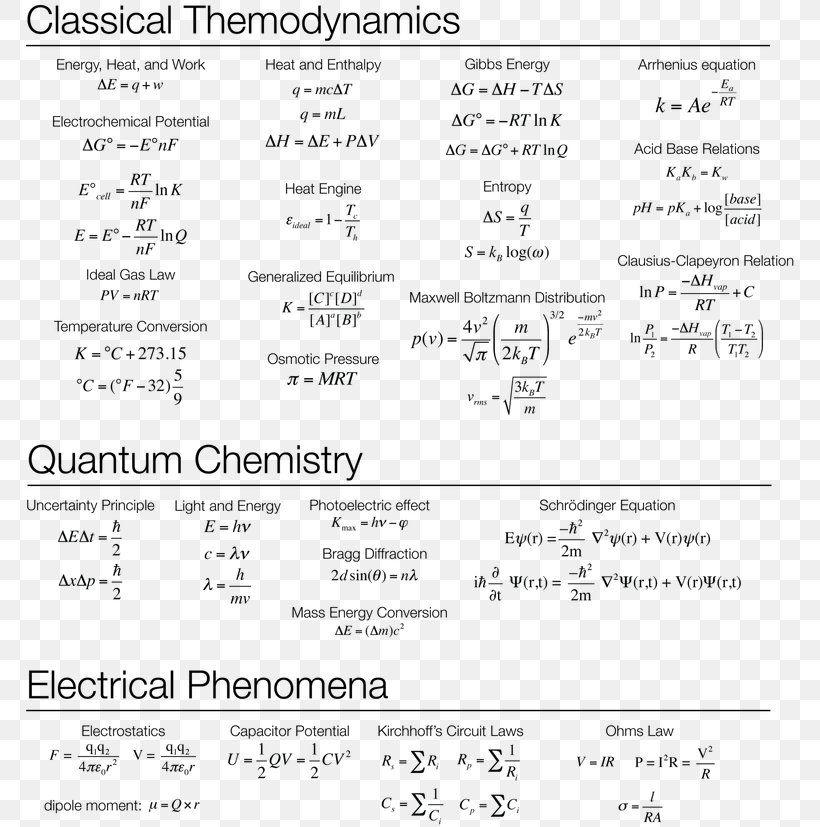 Chemical Formulas Pdf Ideal Gas Law Chemistry Chemical Formula
