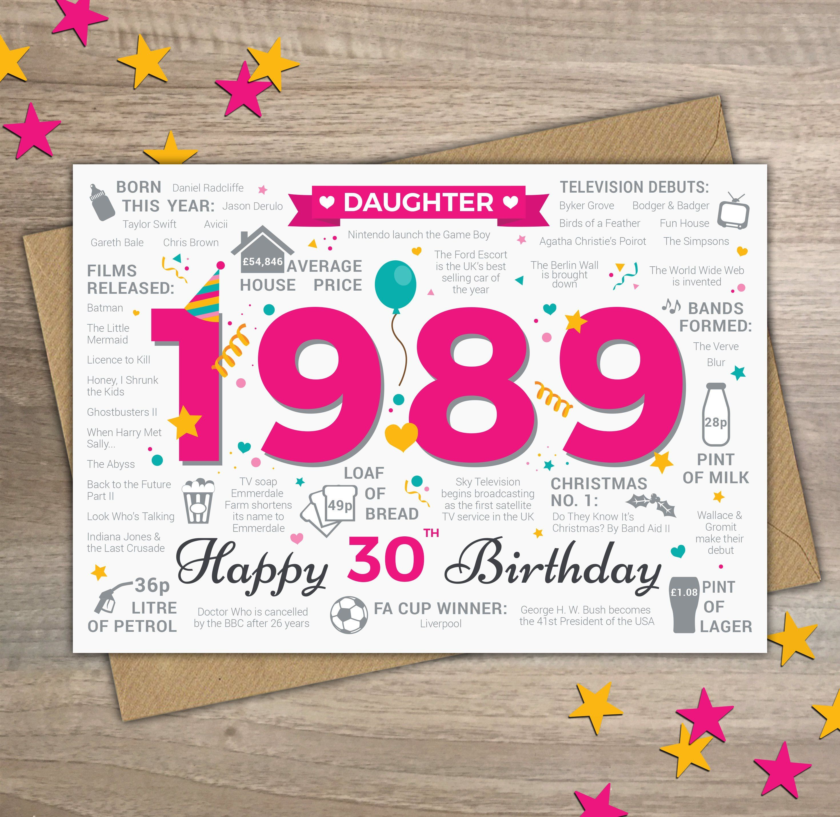 Happy 30th Birthday Daughter Google Search 40th Birthday Cards 21st Birthday Cards 50th Birthday Cards