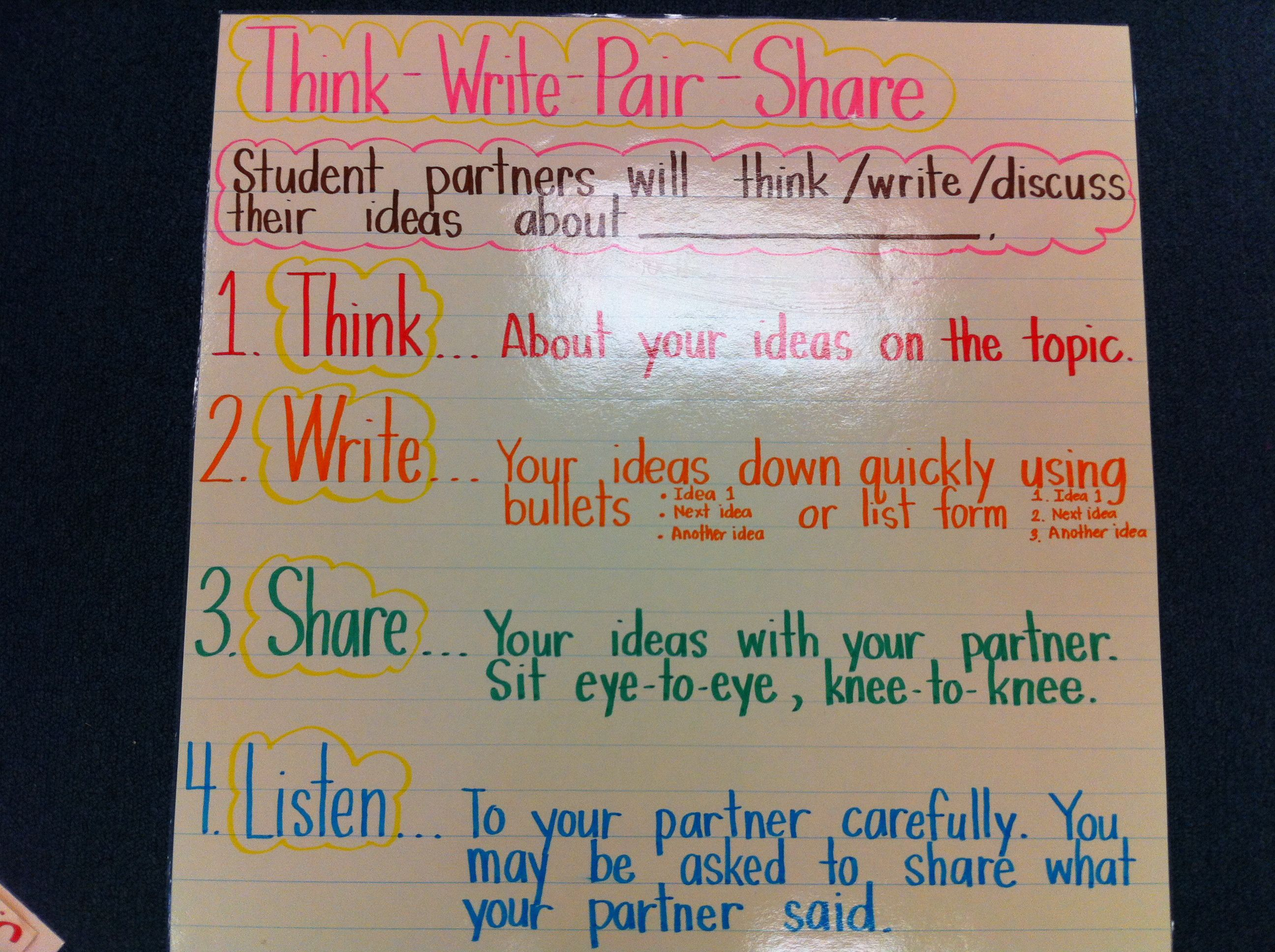 Think write pair share productive group work pinterest group think write pair share national boardanchor 1betcityfo Gallery