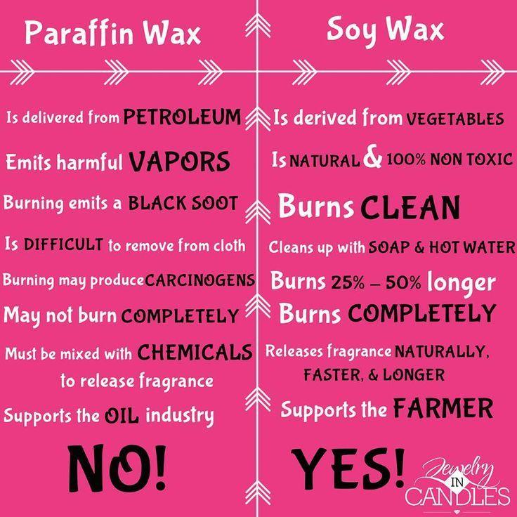 resultado de imagen para paraffin wax vs soy wax health tips 1 jewelry candles country. Black Bedroom Furniture Sets. Home Design Ideas
