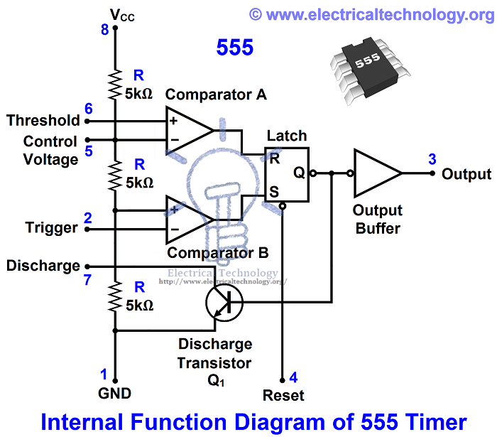Pin on PinOuts  Timer Block Diagram on