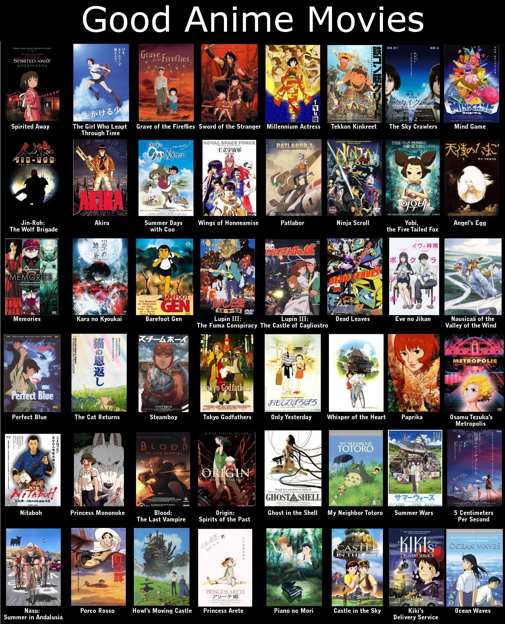 Top 100 Anime Movies Best Anime Movies Must Watch The 100 Best