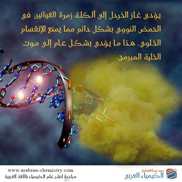 صورة غاز الخردل يمنع الإنقسام الخلوي الكيمياء العربي Chemistry Laos Movie Posters