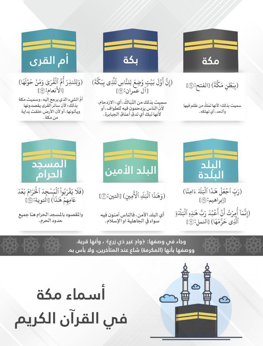 Pin By Celil Yagmuroglu On Quran In 2021 Islam Facts Quran Tafseer Biology Facts