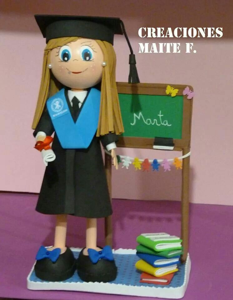 Fofucha maestra