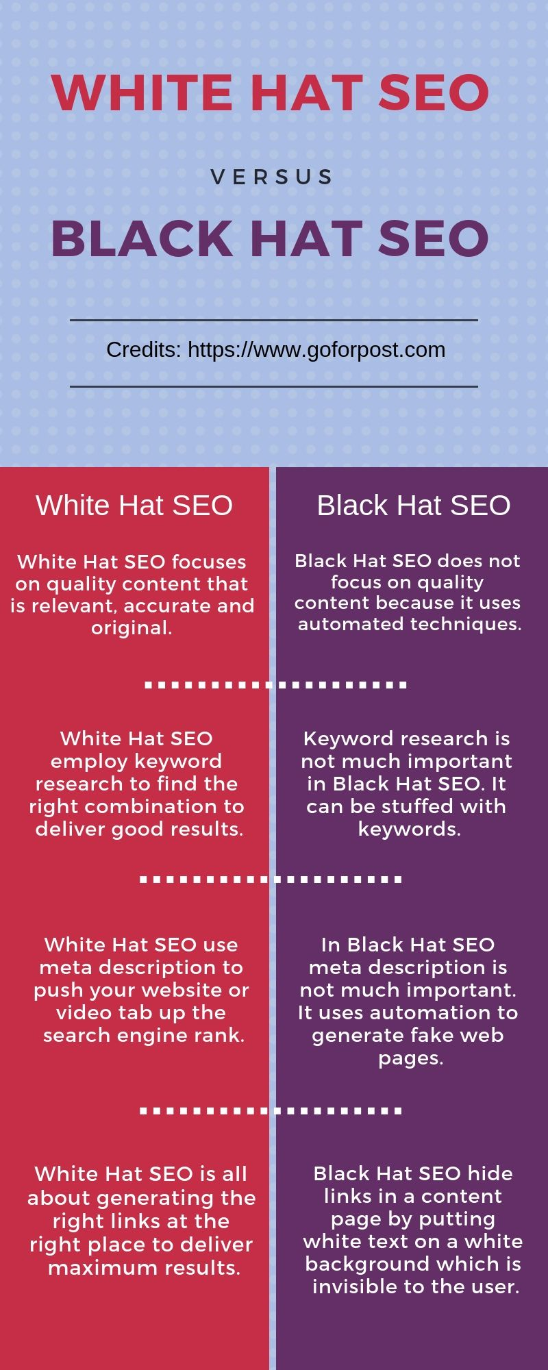 Are you also confused which is better- White HAT SEO or