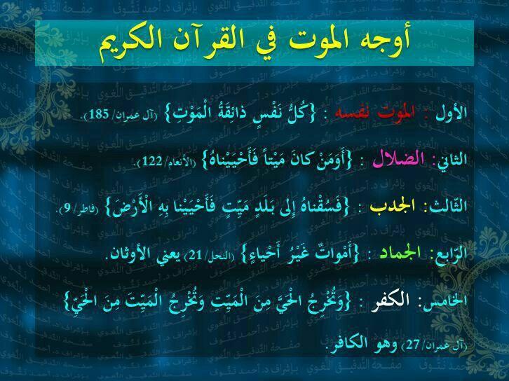 Desertrose أوجه الموت في القرآن الكريم Learning Arabic Quran Learning