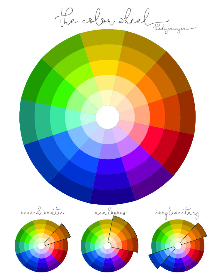 graphic relating to Printable Color Wheel Pdf identified as How in the direction of Hire Colour inside Residence Decor Printables Paint coloration