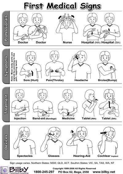 First Medical Signs Poster Sign Language Words Sign Language Alphabet Sign Language Phrases Sign language poster printable