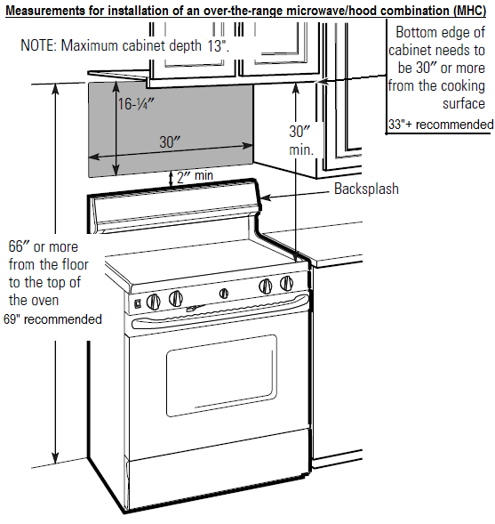 Microwave Clearance To Stove Top Range Microwave Over Range Microwave Microwave Hood