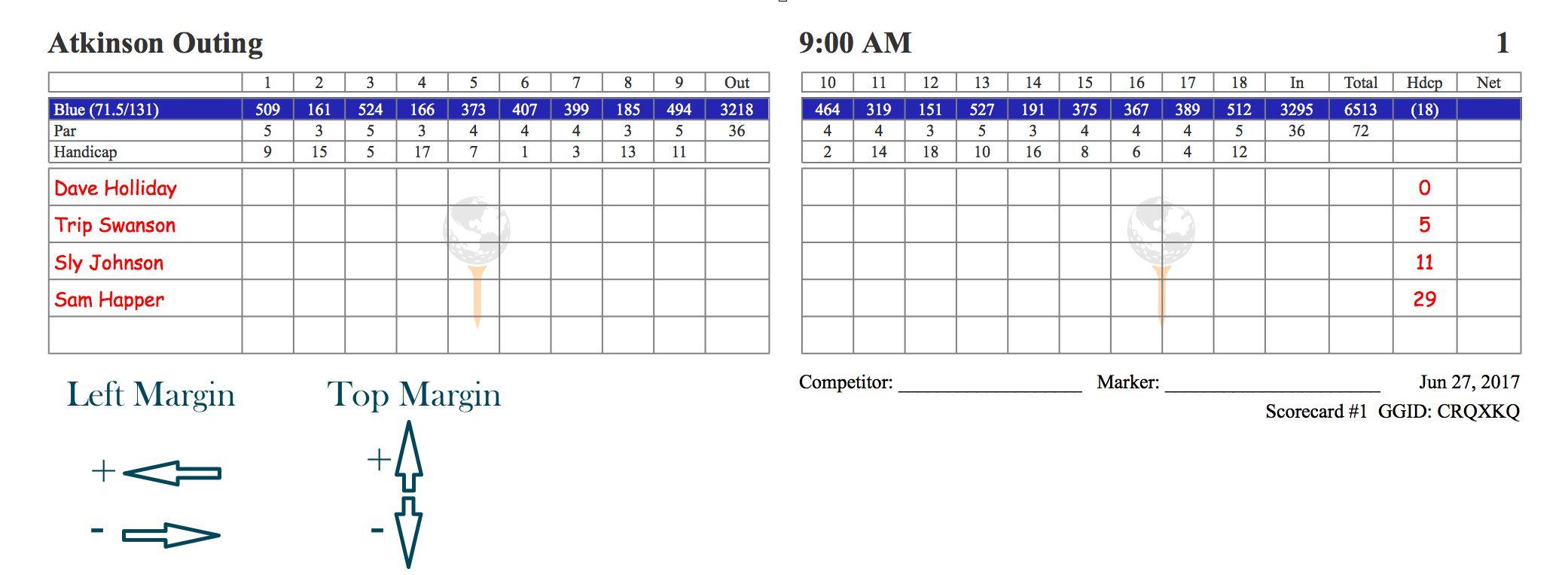 Golfgenius Printing Scorecards Format Tab Inside Golf Score Cards Template Cumed Org Golf Score Card Template Templates
