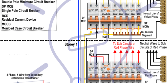 Three Phase Electrical Wiring Installation In A Multi Story Building Electrical Wiring Diagram Electricity Electrical Wiring