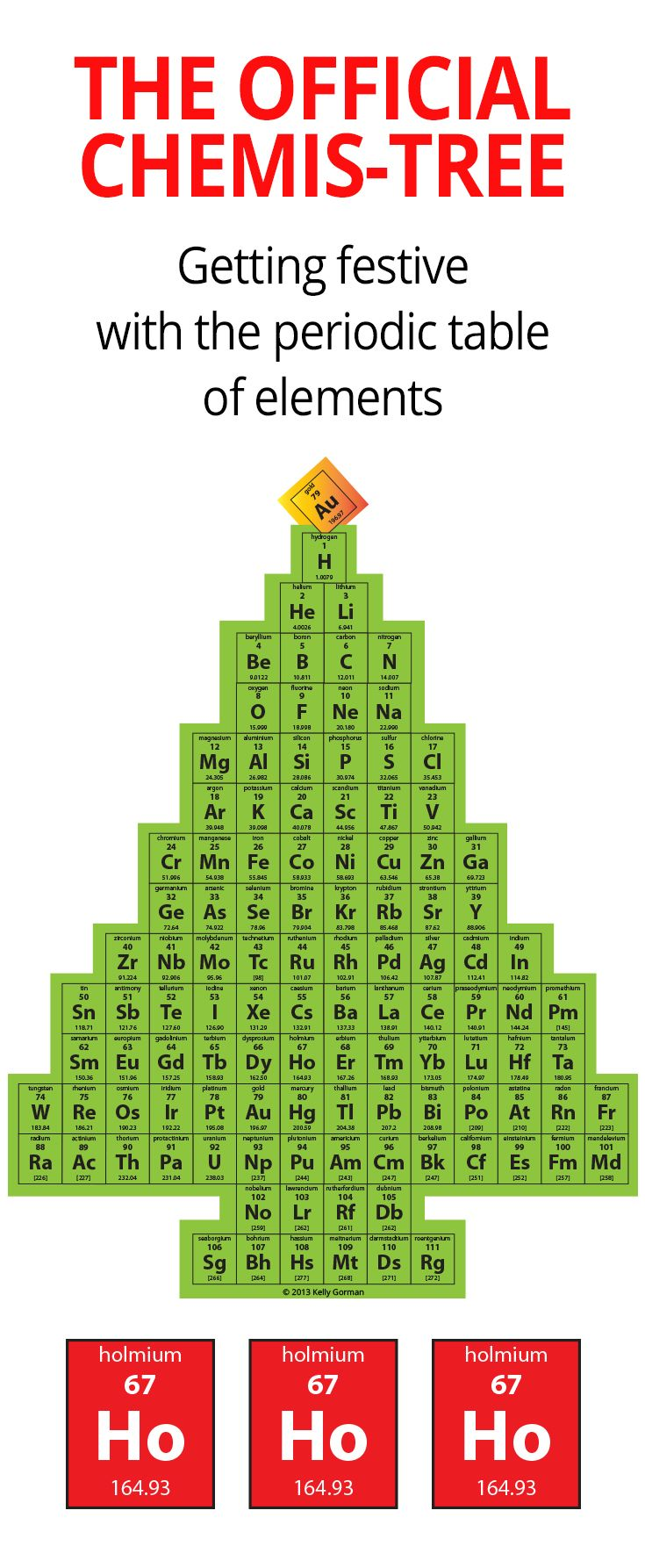 Christmas fun with the periodic table of elements. The