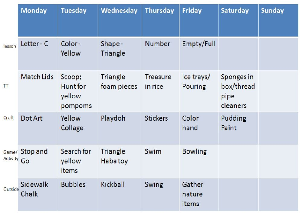 Planning Activities Activities, Toddler learning and Baby play - sample schedules
