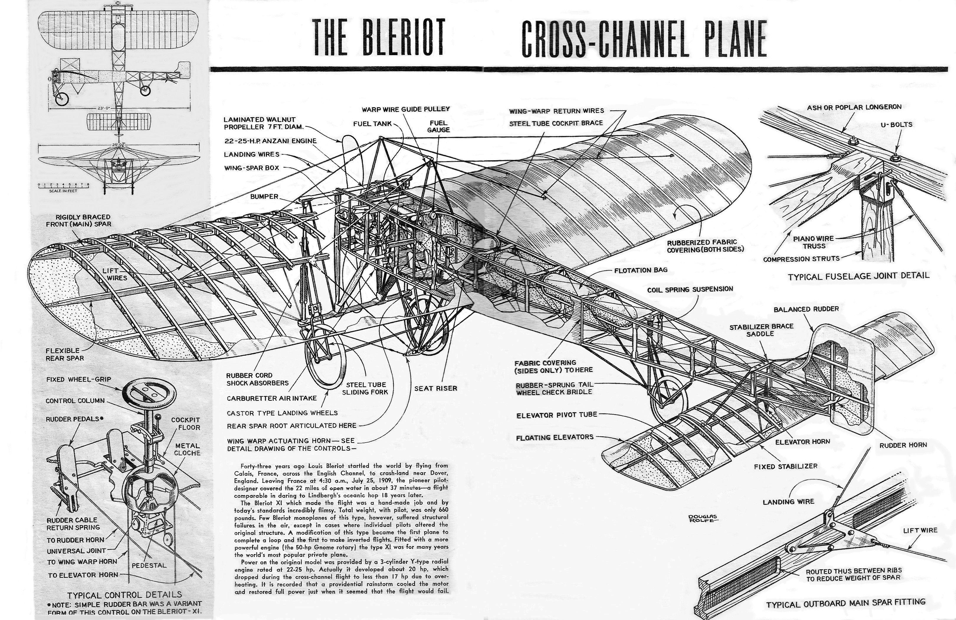 bleriot xi airplane cutaway aerospace cutaways and. Black Bedroom Furniture Sets. Home Design Ideas