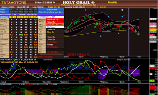 Vantage point trading software reviews
