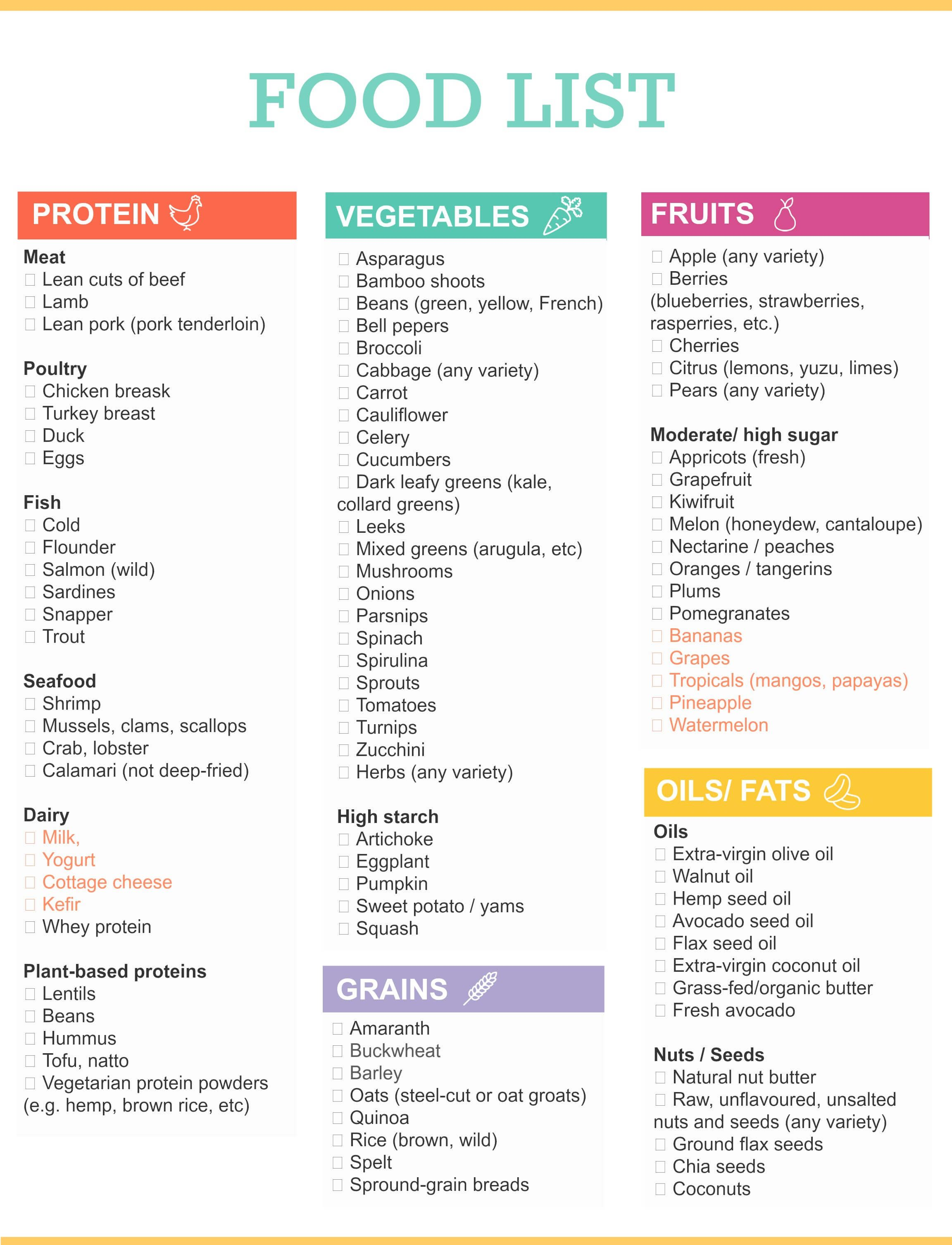 The Ultimate Healthy Grocery List for When You Want to Eat ...