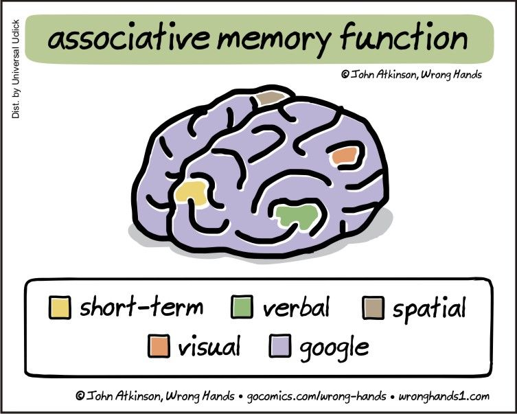 Pin by Larry Ferlazzo on Useful Classroom Images Library