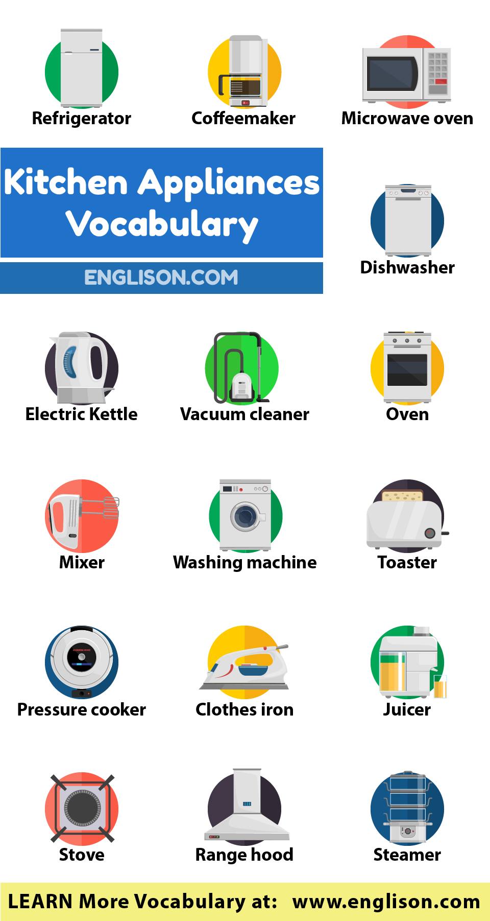 Kitchen Vocabulary With Images Kitchen Appliances Vocabulary