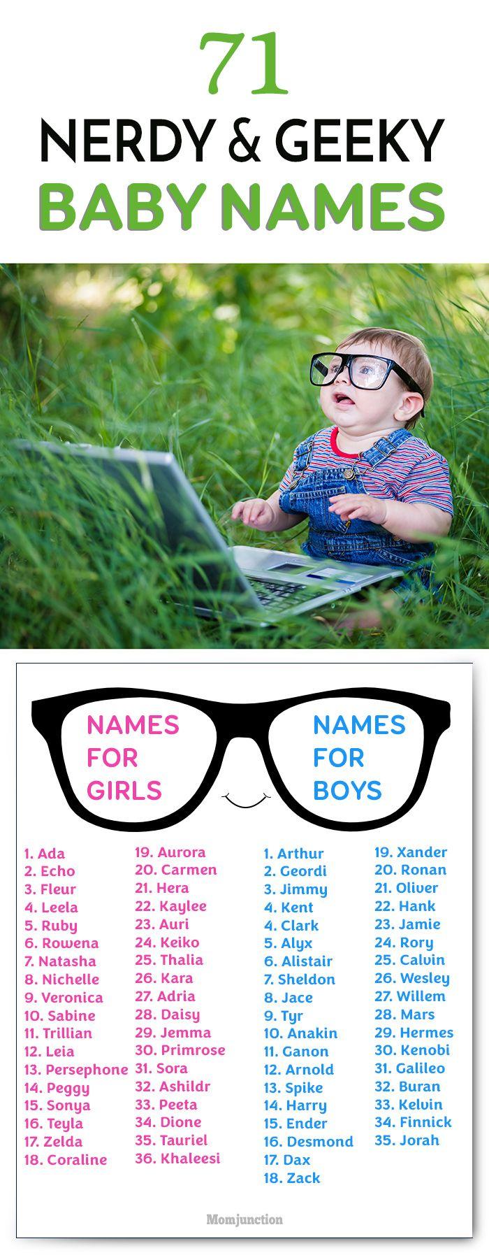 Nerdy nicknames for girls
