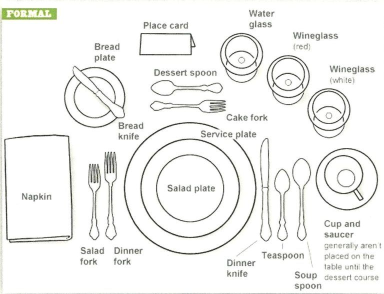 set formal dinner table diagram great how to set a formal dinner