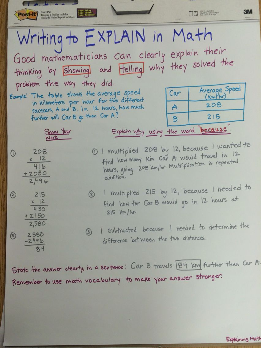 Math Writing To Explain Anchor Chart With Images Math Writing
