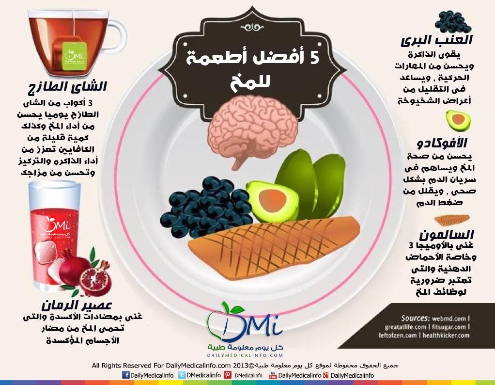 انفوجرافيك   5 أفضل أطعمة للمخ   انفوجرافيك طبية   كل يوم معلومة طبية