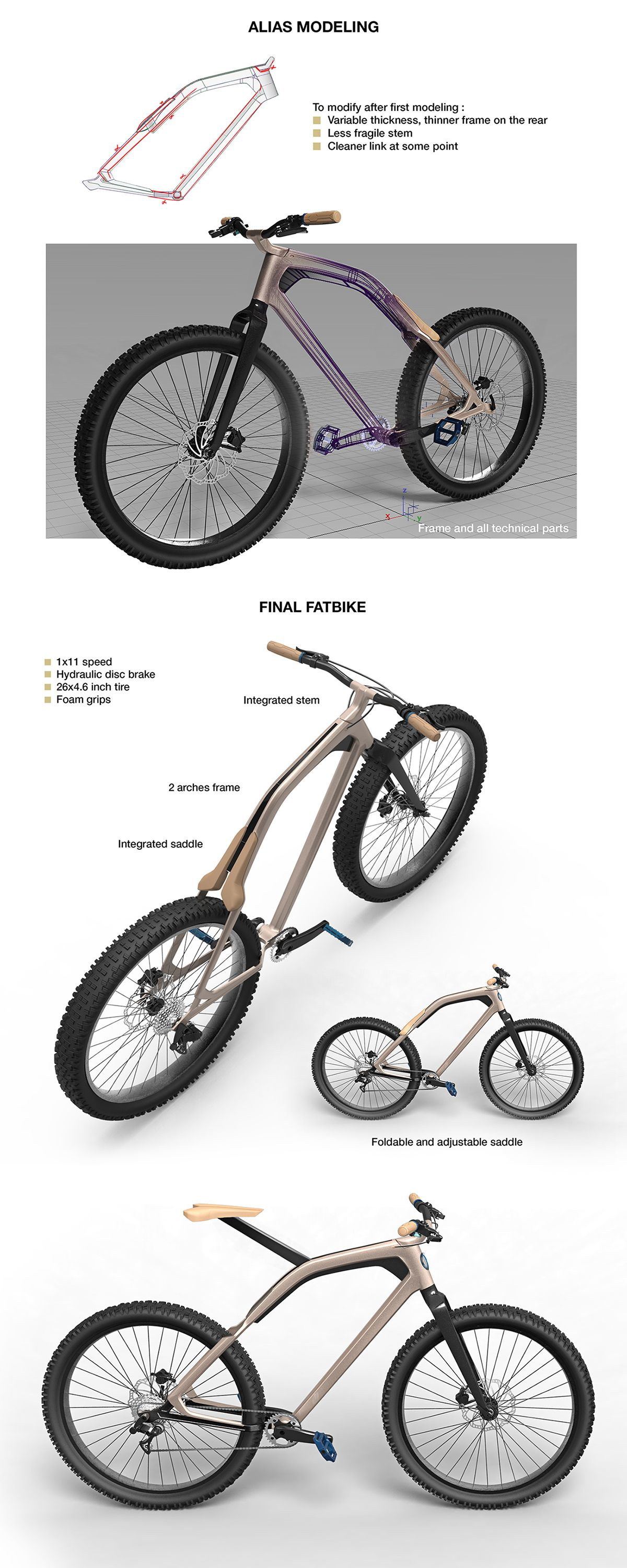 Fatbike For Automotive Brand Volvo Be Safe Free The Bike Is Bmw Fat Working Everywhere There Are A Foldable Saddle To Easily Move On Rack