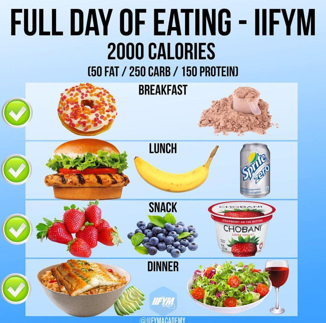 Workout Fitness Gym Bodybuilder Bodybuilding Delts Healthy Snacks Recipes Workout Food Food