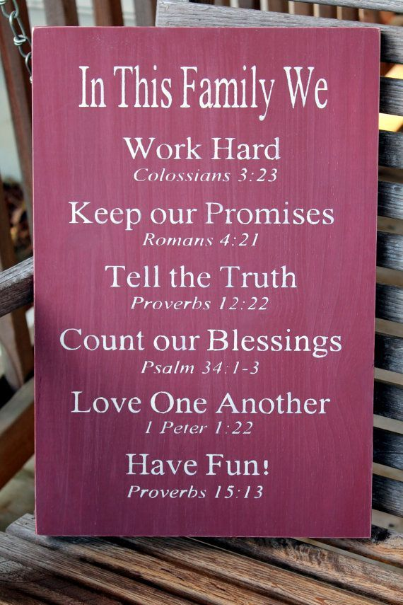 Family Rules Sign, Christian Rules, Bible Verses Rules ...