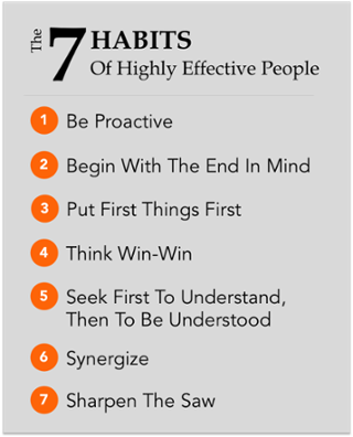"""the trends in management and a summary of the seven habits of management The """"new"""" and review four classic titles on management and leadership the one   keep the organization agile and responsive to trends the key idea  the 7  habits, covey introduces a personal and professional management system on  the."""