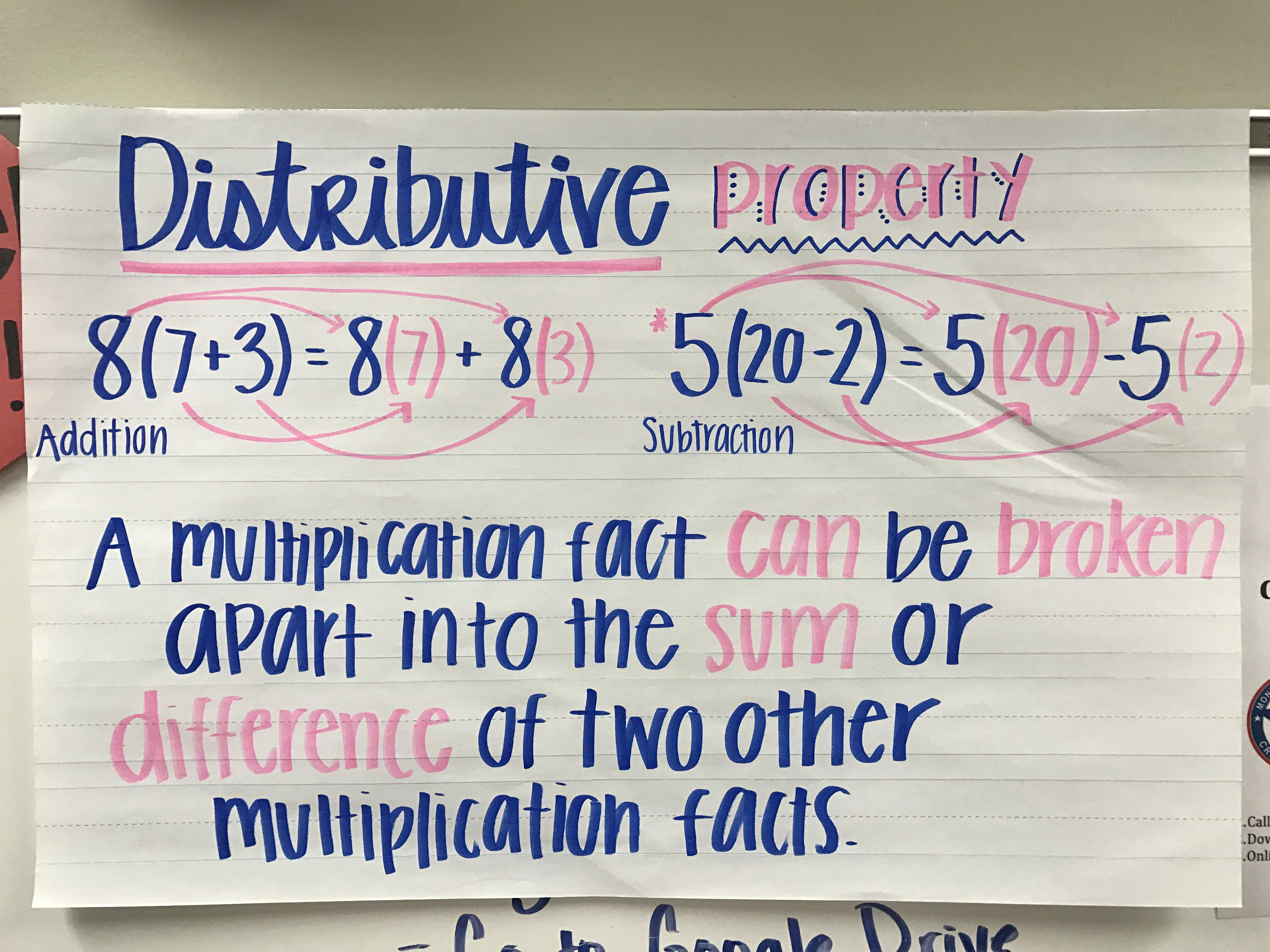 Image result for distributive property 5th grade chart