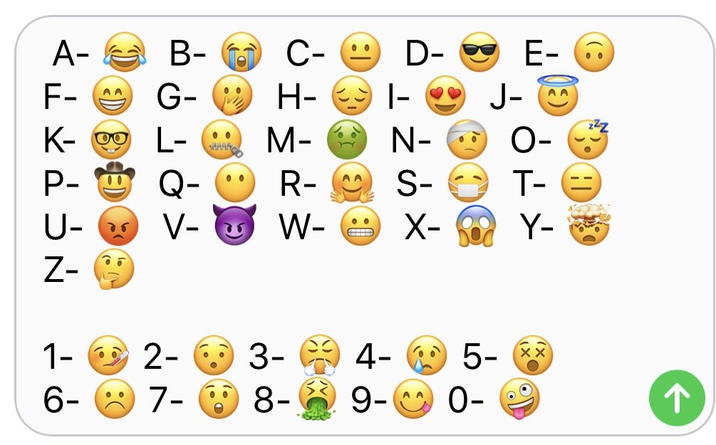 Emoji Code In 2020 Emoji Codes Words For Best Friend Secret Emoji