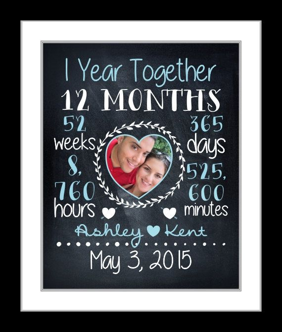 This Item Is Unavailable Boyfriend Anniversary Gifts Dating Anniversary Gifts 1 Year Anniversary Gifts