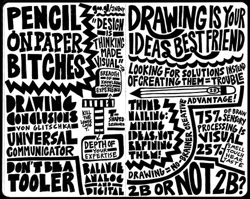 Carolyn Sewell's Sketchnotes from HOW Design Conference2012