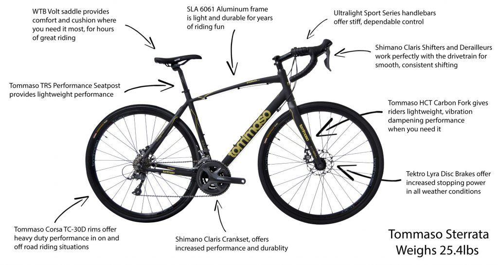 Top 10 Best Gravel Bikes Under 1000 Road Bike Gravel Bike Adventure Bike