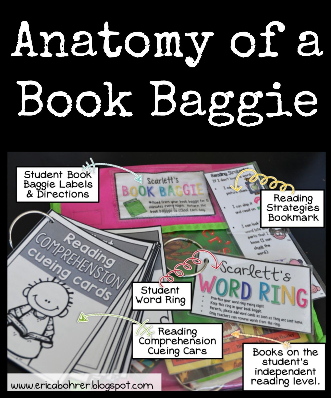 The Anatomy of a Book Baggie | Erica\'s Ed-Ventures | 1st Grade ...