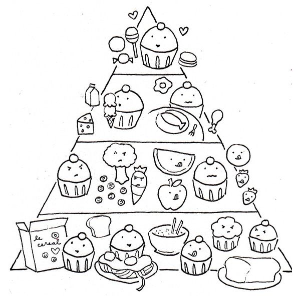 Food Pyramid For Fresh Food Coloring Pages Birthday Coloring Pages