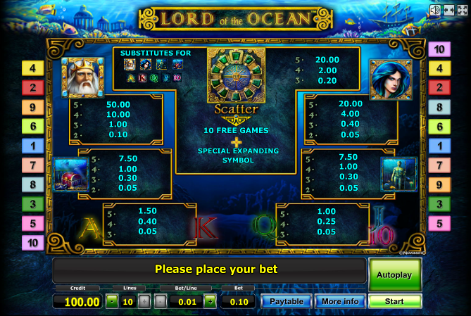 Сайт grand casino