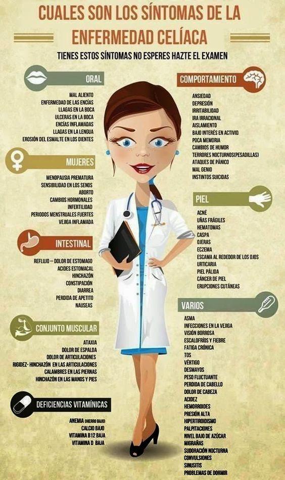 Cuáles son los síntomas de la enfermedad celíaca