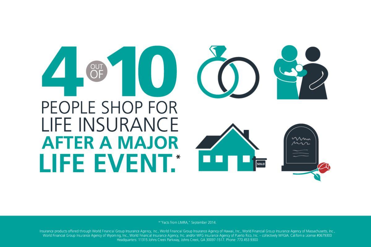Wfg Opportunity Life Insurance Awareness Month Life Insurance