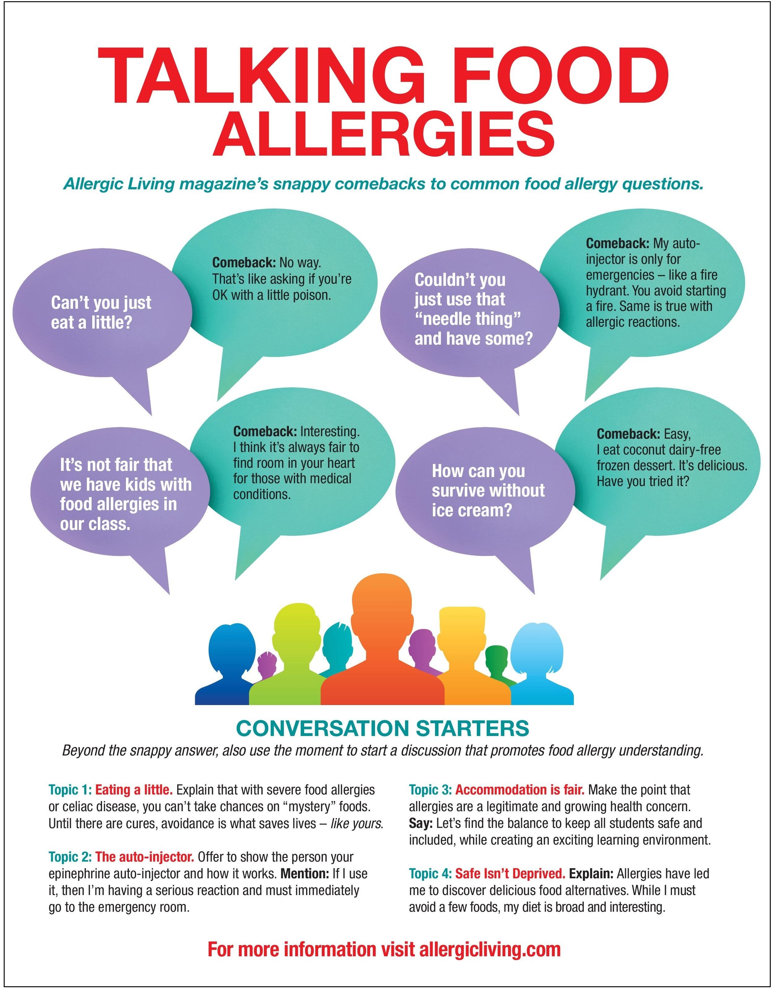Free Anaphylaxis Awareness Poster: Talking Food Allergies: Snappy ...
