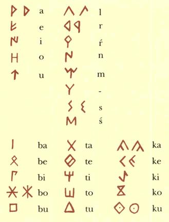 Iberos Escritura Antigua Disenos De Letras Historia De Espana