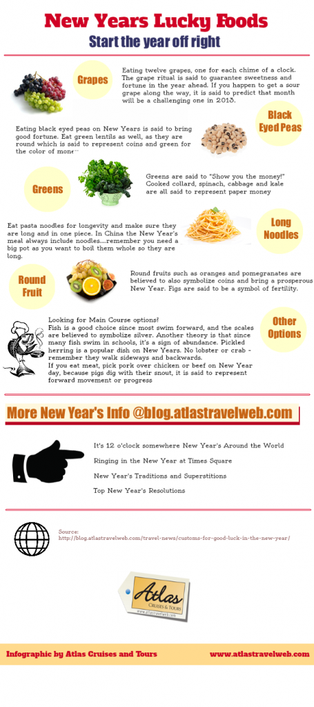 New Years Lucky Foods 2015 Lucky Food New Years Day Dinner New Years Eve Traditions
