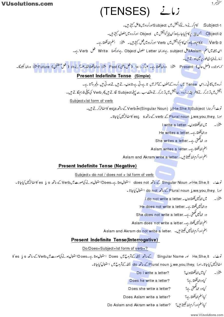 English Tenses in Urdu Book Easy Download (0) | Tenses | Pinterest ...