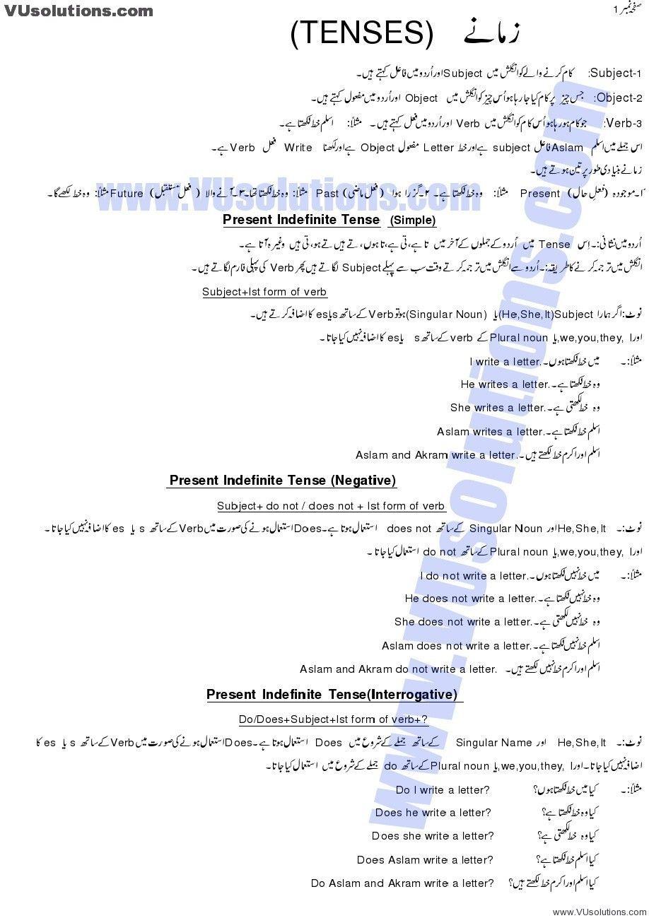 English tenses in urdu book easy download also rh pinterest